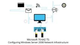 Microsoft70-642TSConfiguringWindowsServer2008NetworkInfrastructure